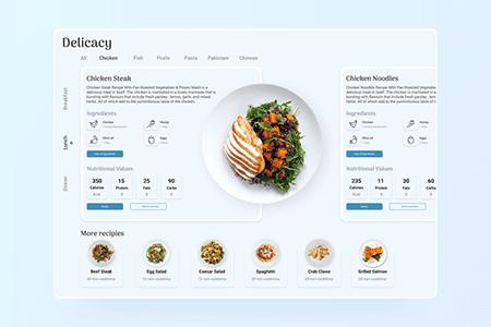 食物食谱用户界面仪表板