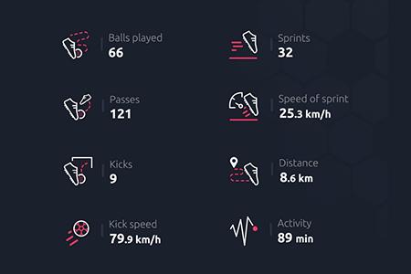 8个足球统计信息图标